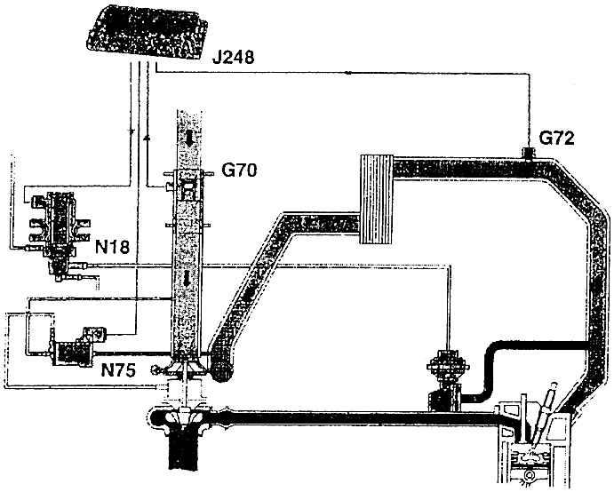 N 18 – электромагнитный